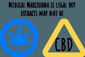 Legalization up to Interpretation